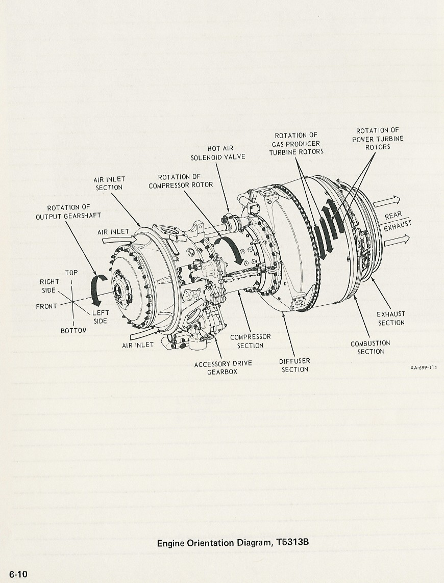Huey Uh 1 A Highly Developed Family Bell Helicopter Parts Diagram Engine Orientation 195kb