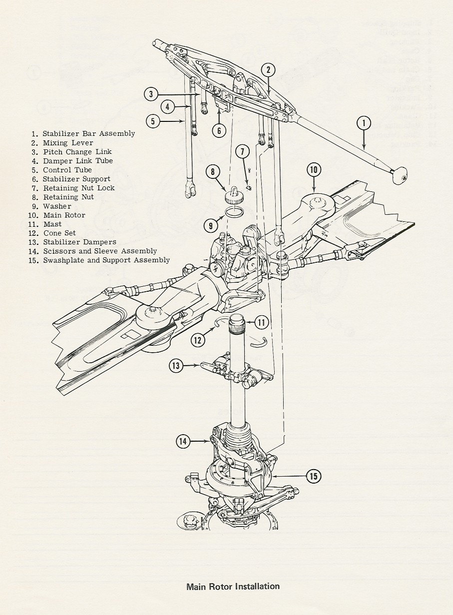 Huey Helicopter Parts Diagram Excellent Electrical Wiring Helicopterpartsdiagramnomenclature Robinson Helicopters Heli Uh 1 A Highly Developed Family Rh Co Uk Controls
