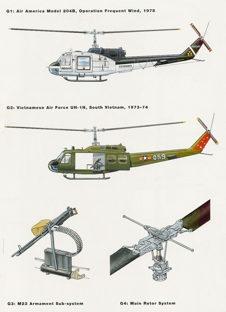 Huey Helicopter Parts Diagram Excellent Electrical Wiring Helicopterpartsdiagramnomenclature Robinson Helicopters Heli Uh 1 A Highly Developed Family Rh Co Uk Apache