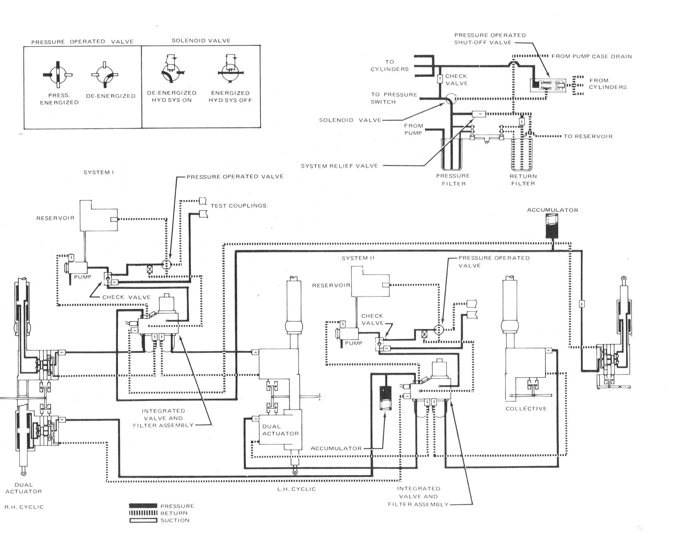 f 16 hydraulic system diagram  f  free engine image for