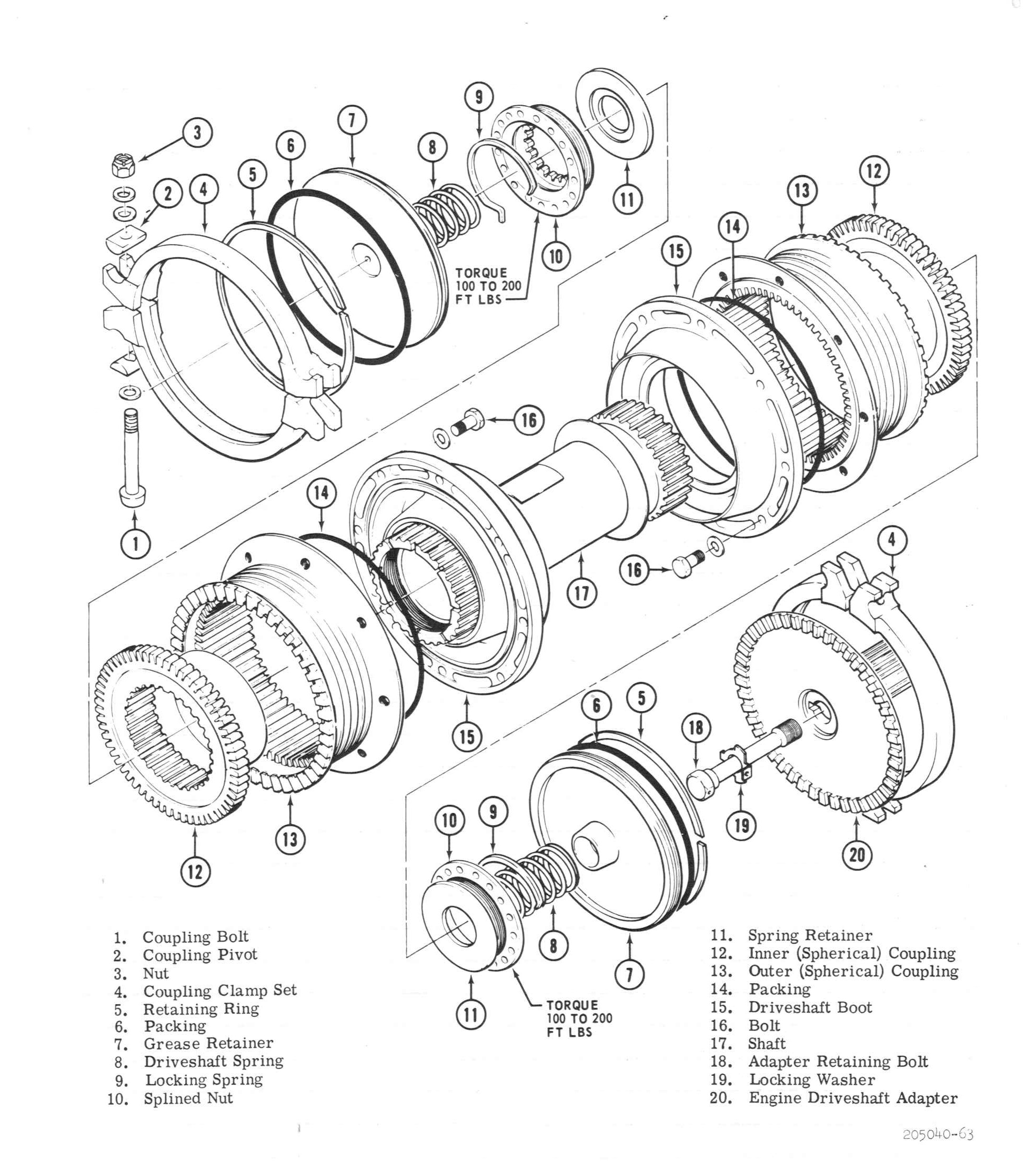 bell model 205a 1 image downloads LR4 Engine Lubrication System Diagram lubrication chart