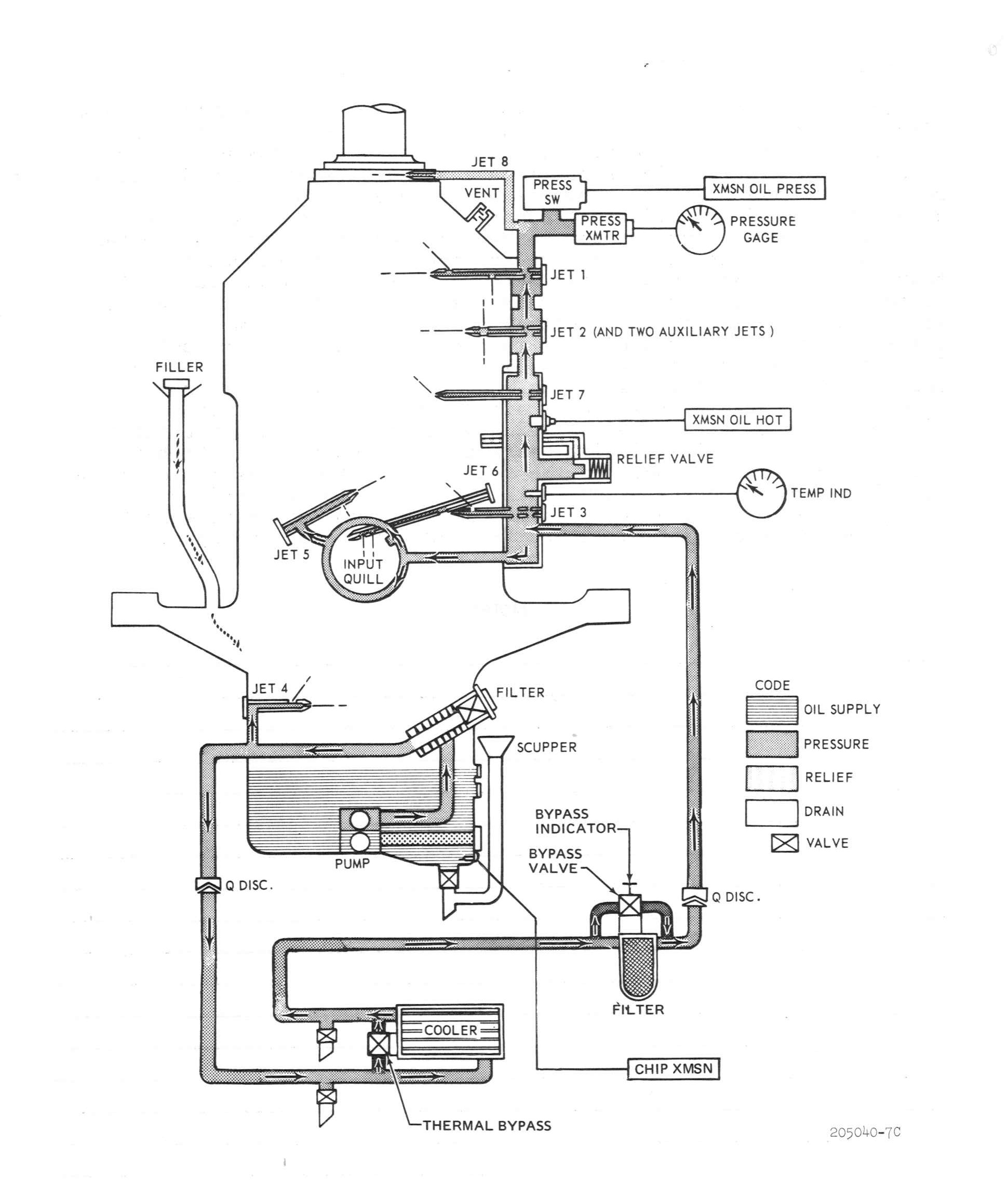 Bell Model 205a 1 Image Downloads Transmission Engine Diagram Oil System Schematic