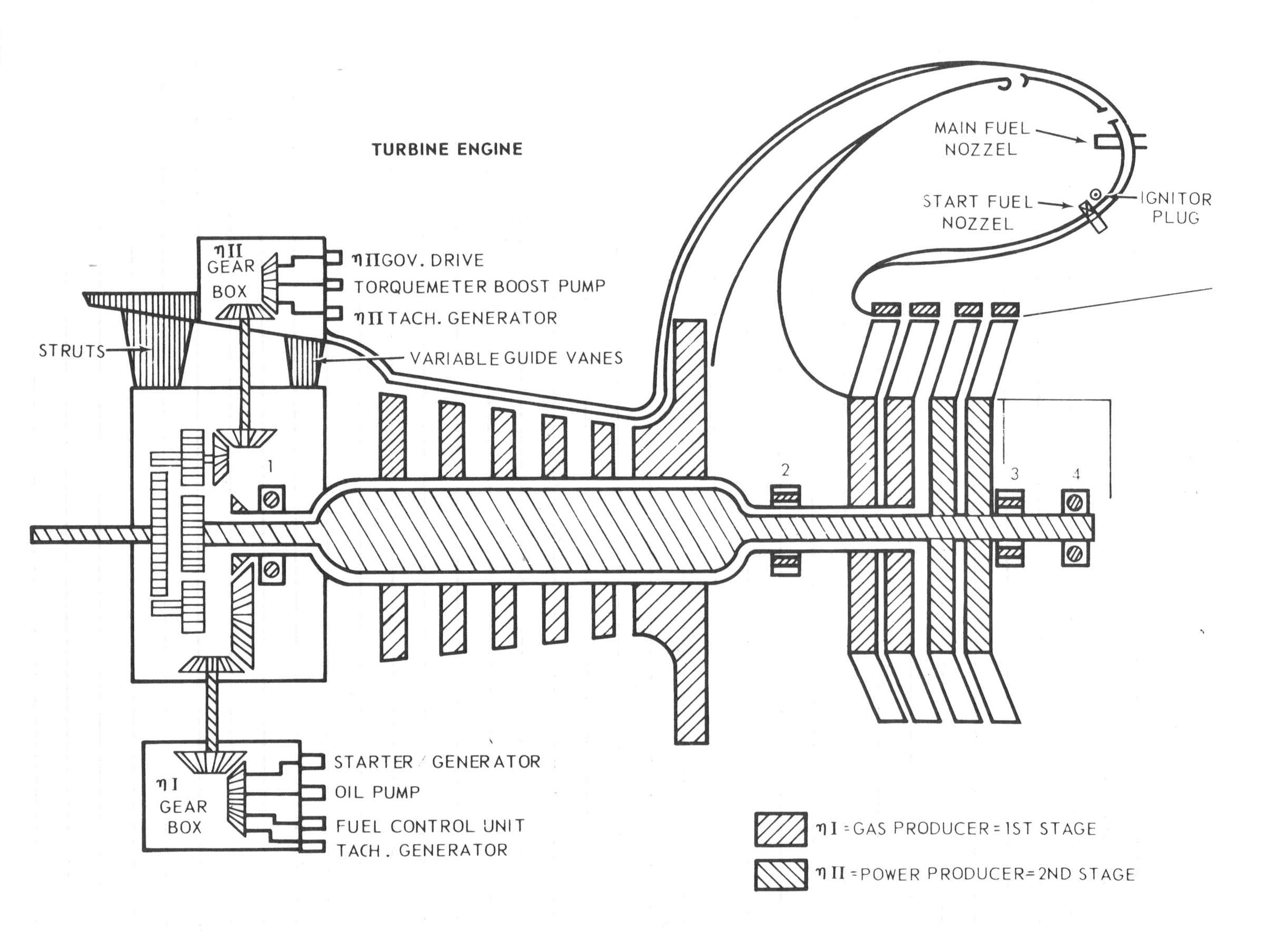 jet helicopter power transmission diagram